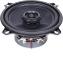 Audio System MXC-Series MXC130 EVO
